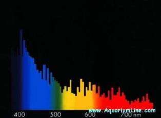"""L'immagine """"http://www.aquariumline.com/catalog/images/Giesemann_grafico_megachrome_marine.jpg"""" non può essere visualizzata poiché contiene degli errori."""