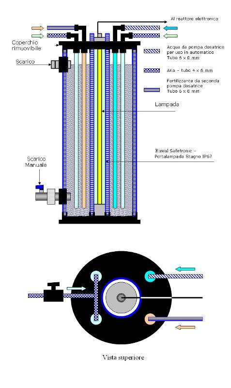 L'immagine �http://www.aquariumline.com/catalog/images/ruwal_schema_reattore_%20phyto.jpg� non pu� essere visualizzata poich� contiene degli errori.