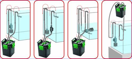 Aquael midikani 800 negozio acquari for Acquario con filtro esterno