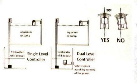 Blau aquaristic single level controller system for Planimetrie domestiche di livello singolo