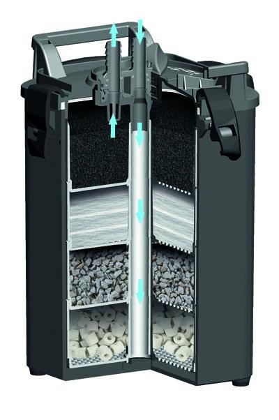 filtri esterni per acquari tutte le offerte cascare a