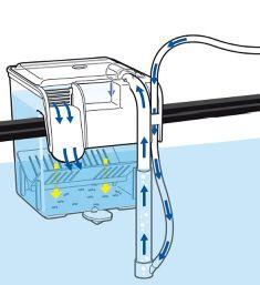 Wave sala parto esterna capienza 1 2 litri funziona con for Sala parto pesci